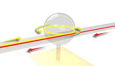 Achieving near-perfect optical...