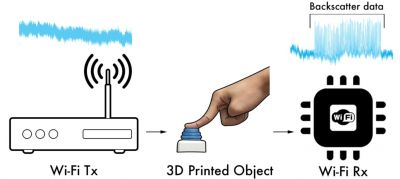 In first, 3-D printed objects connect...