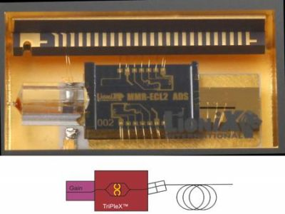 Integrated-photonics laser has...