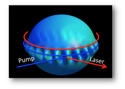 First 'water-wave' laser...